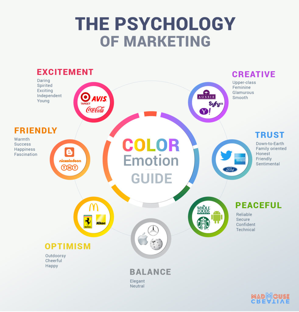 psychology of marketing color palette for businesses